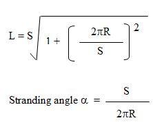Excess fiber length formula