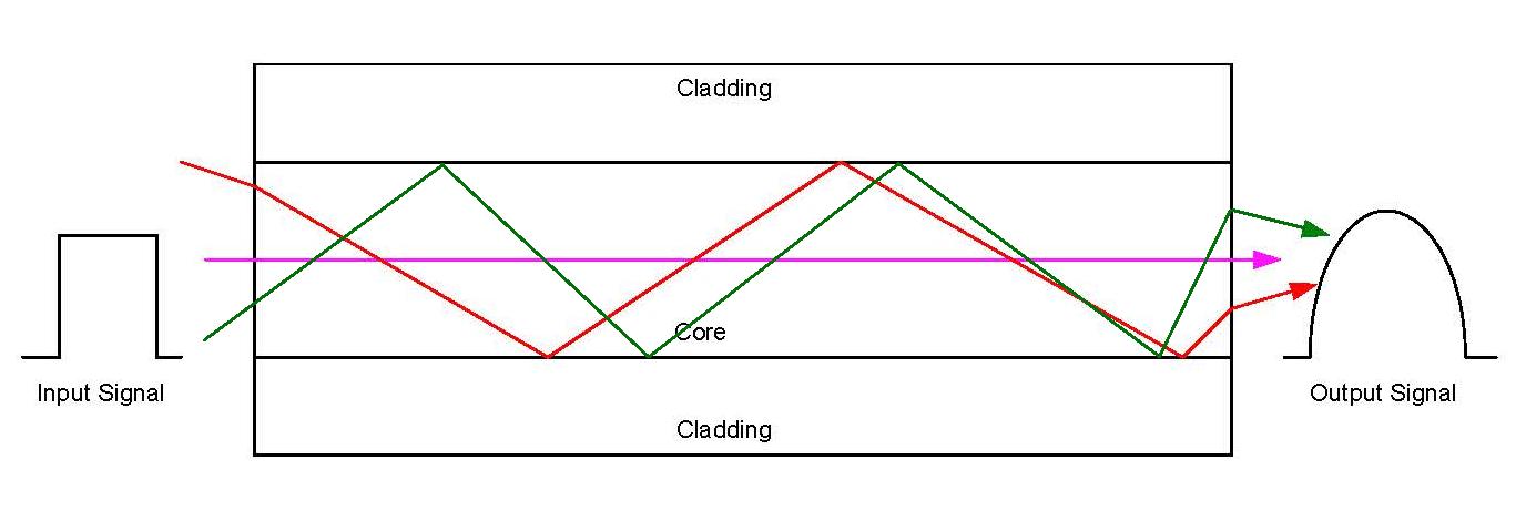 qam-diagram