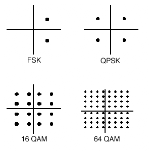 qam-diagram