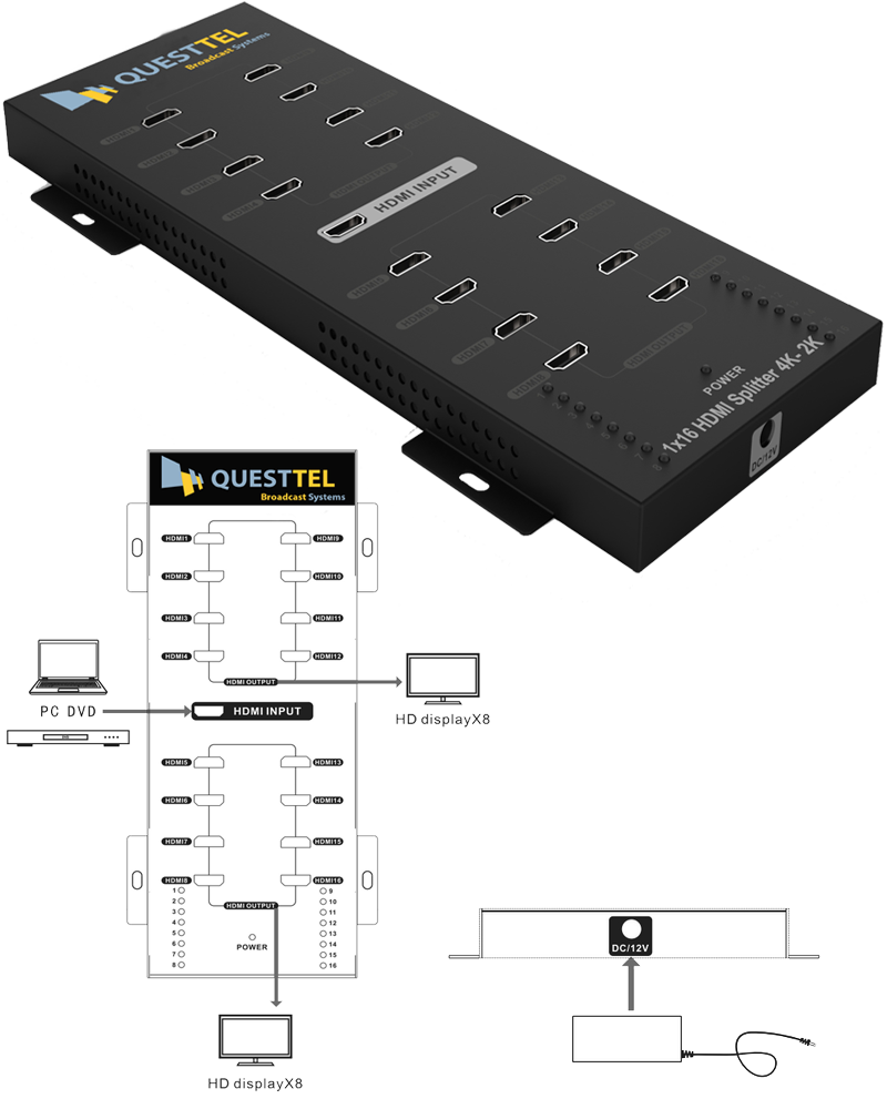 1x16 HDMI Splitter with 4K/2K and 3D's Application Drawing