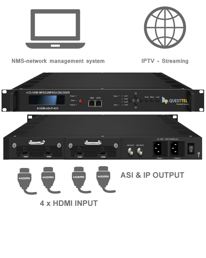 4 Ch HDMI to ASI+IP MPEG-2 H.264 Encoder's Application Drawing