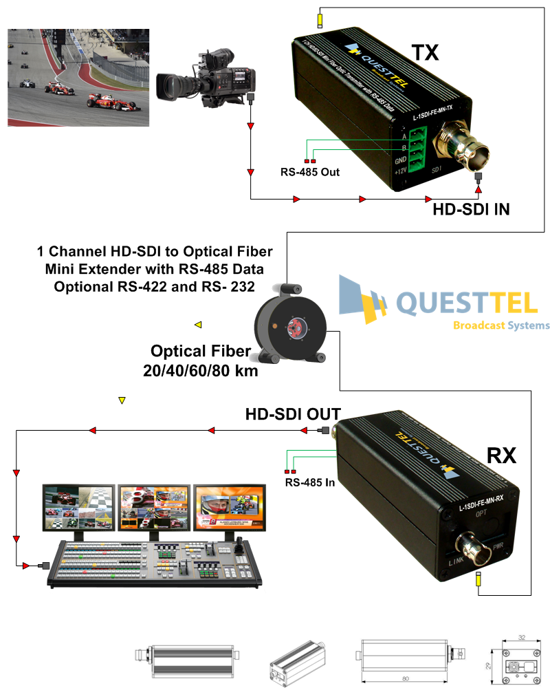 1 Channel HD/SD-SDI Over Fiber Extender Mini Kit with RS485 Data Channel's Application Drawing