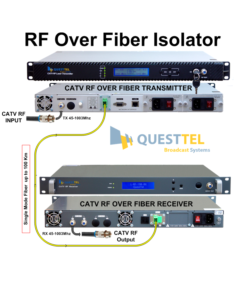 RF Over Fiber Isolator 's Application Drawing
